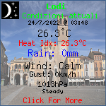 Current Weather Conditions in Lodi, ITALY